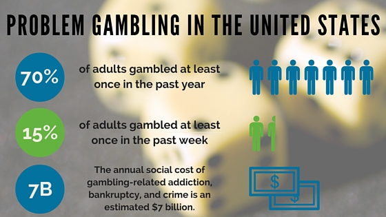 Gambling kwp website graphic (3)